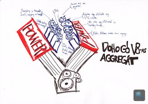 Dohogó V8-as aggregát filctoll- és ceruzarajza