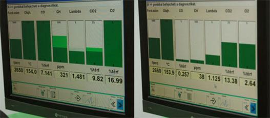A szén-monoxid 2700-as fordulat környékén 7,141, E85-tel 0,257 volt