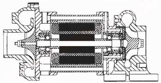 Balra kompresszor, középen motor, jobbra turbina
