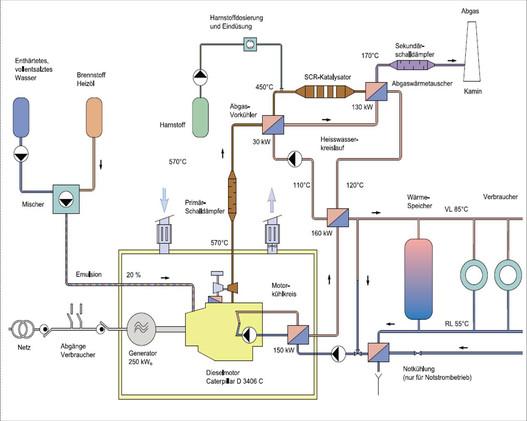 Gázolaj-víz szuszpenzióval üzemelő kombinált ciklusú erőmű - ez most akkor vízerőmű?