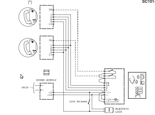 Mérőhelykialakítások elrendezési rajza