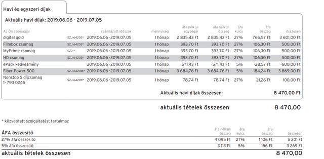 UPC / felhasználók ( érdekvédelem - Index Fórum