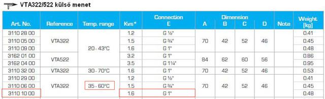 bc hydro csatlakozási díjak