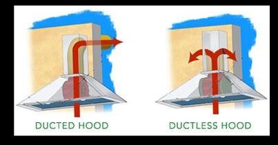 Ductless Commercial Kitchen Hood