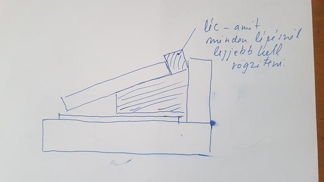 retro szopás összeállítása
