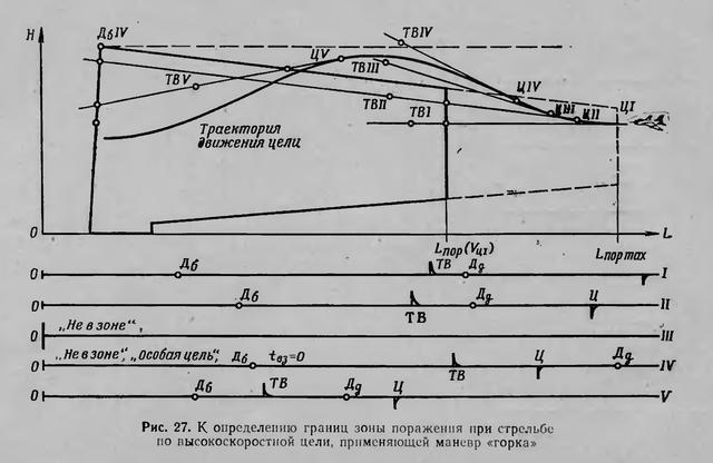 Randi zóna diagram