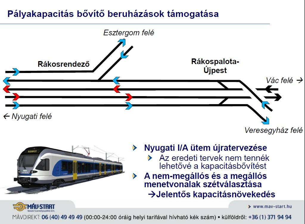 jövőkép a vasúti felvételkor)