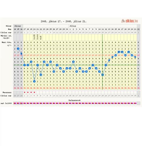 PCO szindróma - Index Fórum 4c5d3bf3fa