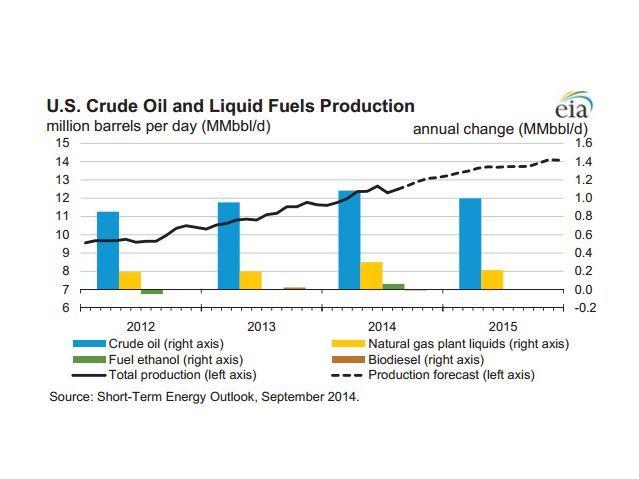 9f09d48823ac Peak Oil --- Egy Korszak Vége --- - Index Fórum
