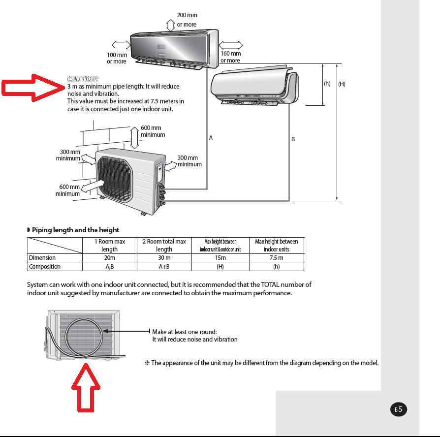 Klíma (légkondi) a lakásba - tippek - Index Fórum f871f33ca9