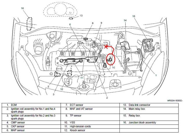 ignis 1.3 speedometer - suzuki forums: suzuki forum site, Wiring diagram
