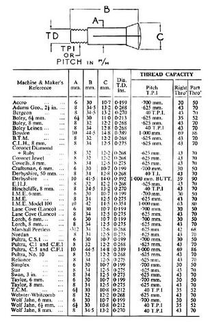 Menetmetszés táblázat
