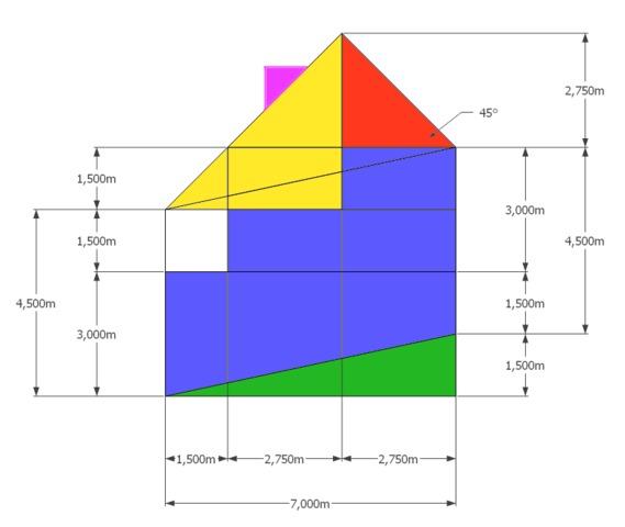 Épület magasság számítása
