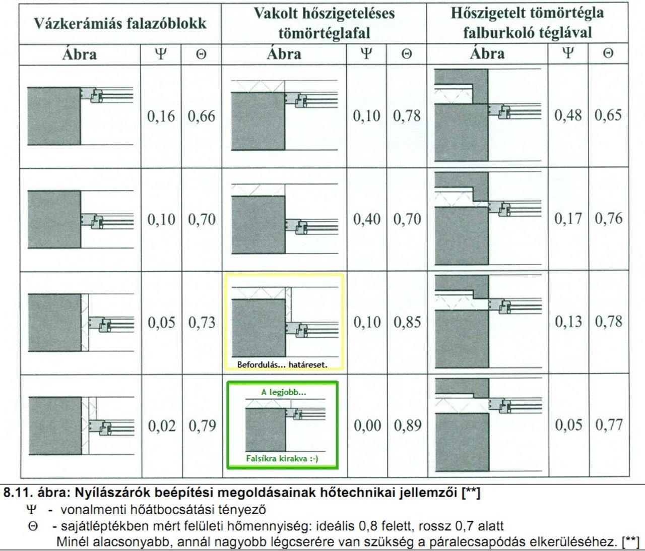 (HŐ)Szigetelések - Index Fórum 203bc1e386