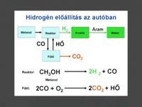 Metanol-Hidrogen