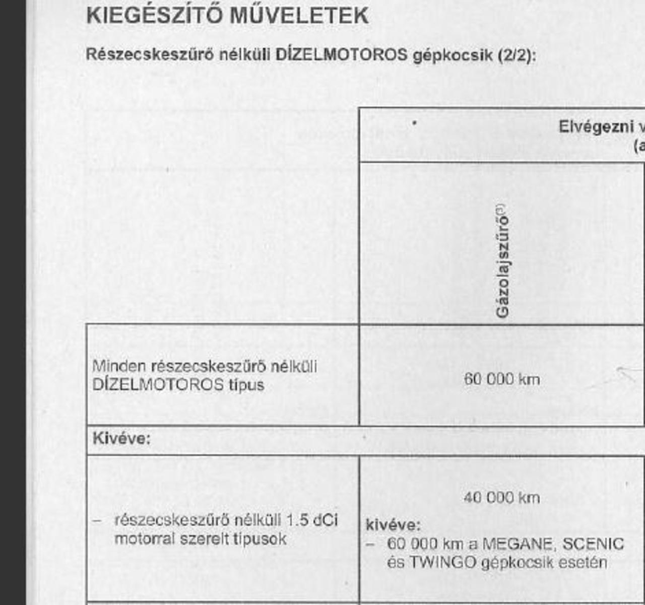 Renault megane szerelési kézikönyv letöltés
