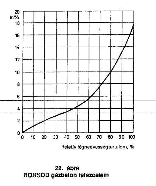 12.3 szakasz radioaktivitási válaszkulccsal