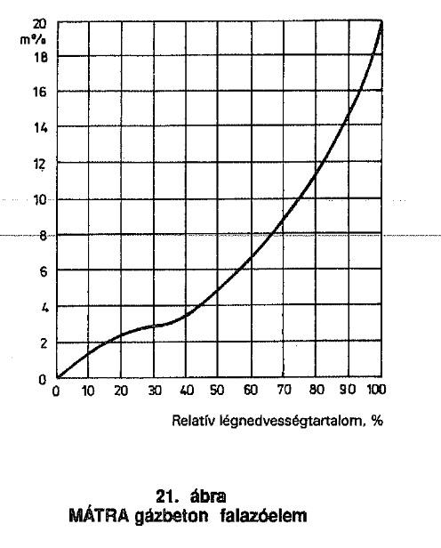 12.3 radioaktivitási válaszok