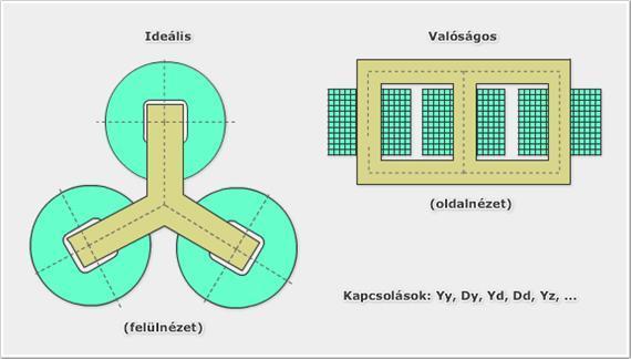 orosz online társkereső profilfotók