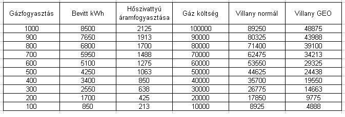 Kondenzációs kazán - Index Fórum 6be4127e5a