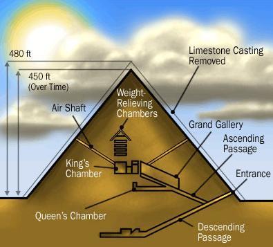 Boszniai piramisok szén-társkereső