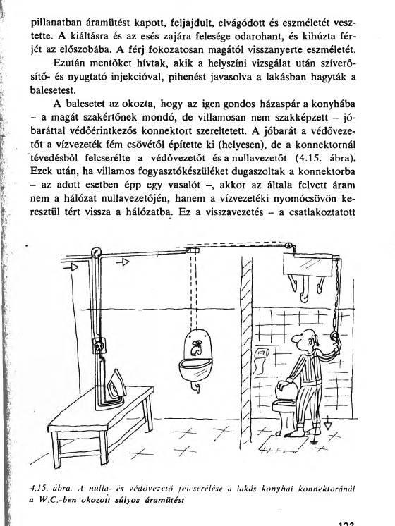 Hogyan lehet beakasztani egy zuhany lefolyót