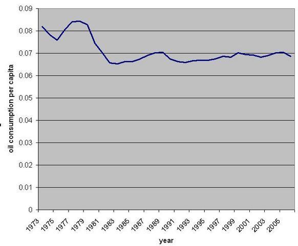 Peak Oil --- Egy Korszak Vége --- - Index Fórum ca2b5558f1