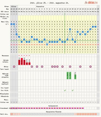 PCO szindróma - Index Fórum 5bd7fd0782
