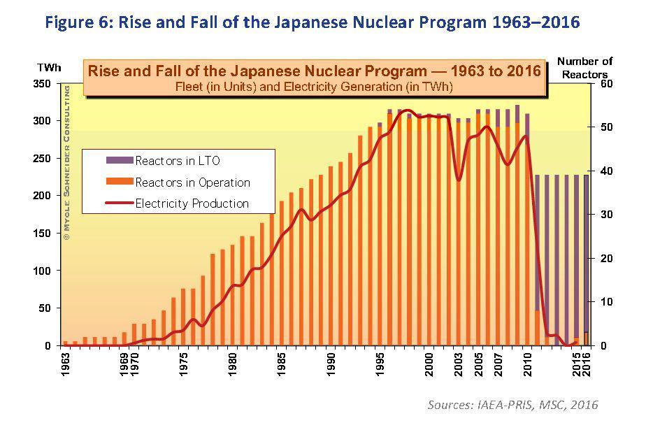 Mi a jelentősége a radioaktív randevúnak?