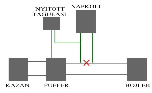 Napenergia ....Napenergia!! - Index Fórum 8e6b4f785d