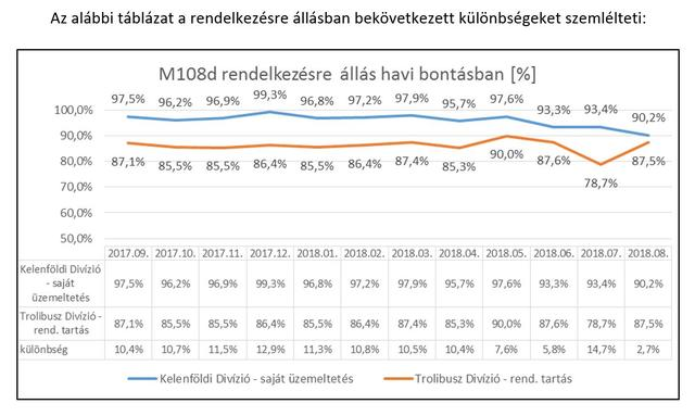 A BKV buszai Index Fórum