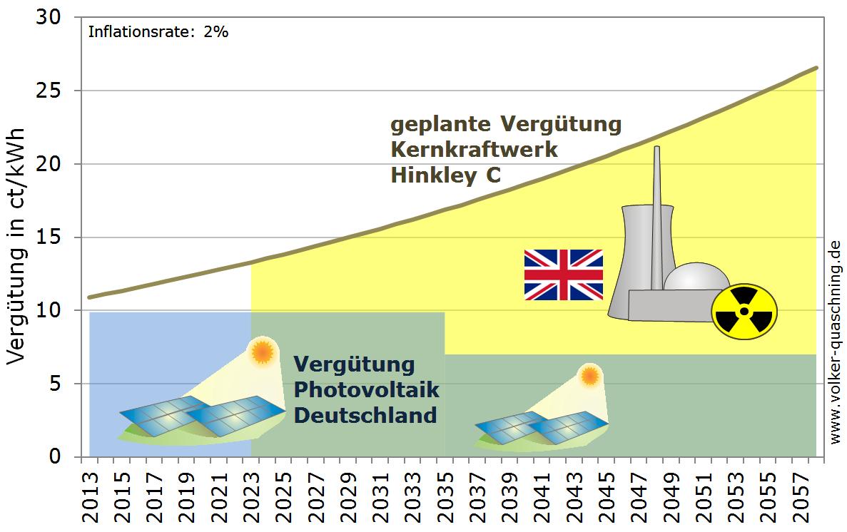 a ct és a diem ismét 2013-ban kezdődik 100 ingyenes társkereső oldal Nederland-ban