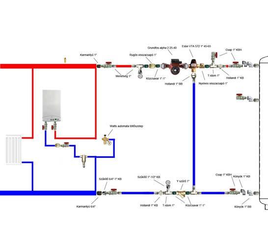 Hidrofor bekötési vázlat