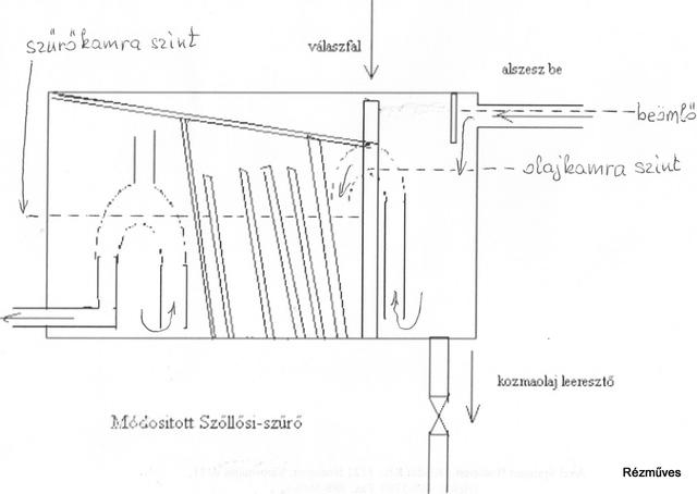 Kozmaolaj szűrőpapir
