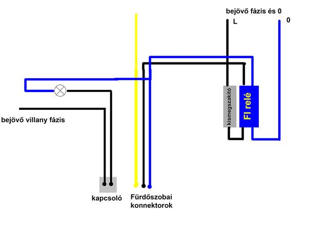 Konnektor fázis nulla