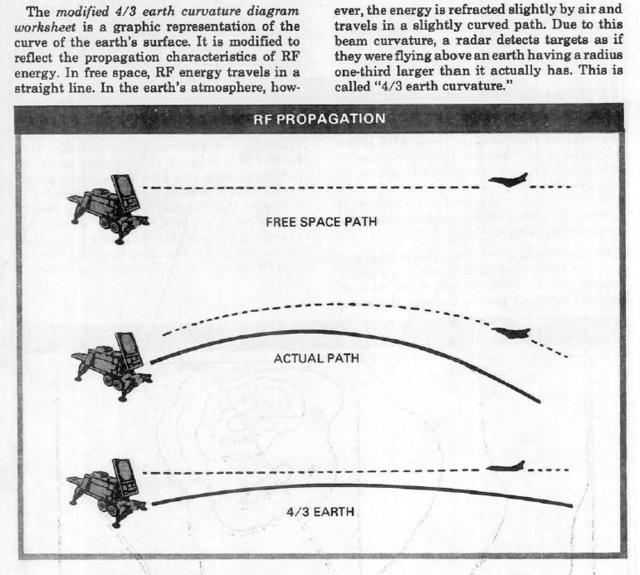 Randi zóna grafikon